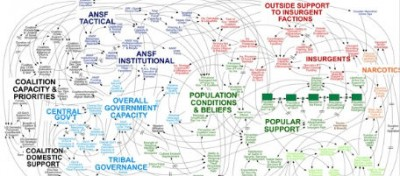 L'esercito americano contro PowerPoint
