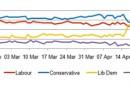 Il dibattito a Cameron, le elezioni chissà