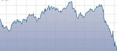 Il baratro delle azioni BP