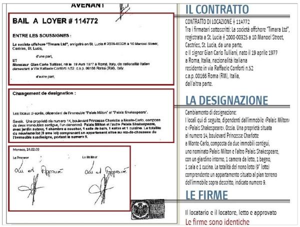 Le firme sul contratto della casa di montecarlo il post - Contratto casa in affitto ...