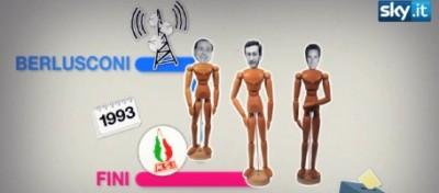Berlusconi e Fini, in quattro minuti
