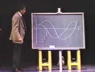 Kurt Vonnegut spiega la struttura di Cenerentola