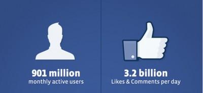 10 cose sui conti di Facebook