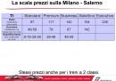 Milano - Salerno