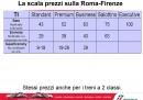 Roma - Firenze