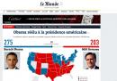 Home page vittoria Obama - Le Monde