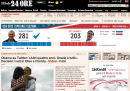 Home page vittoria Obama - Il Sole 24 Ore