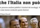 I sondaggi italiani su un sito svizzero