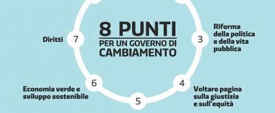 """Gli 8 punti per """"un governo di cambiamento"""""""
