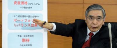 La Banca del Giappone fa sul serio