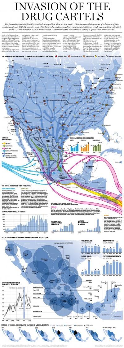 Le strade dei cartelli della droga, dal Messico agli Stati Uniti