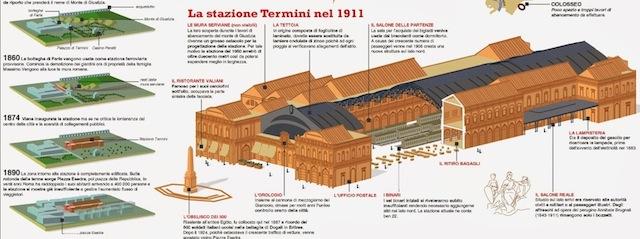 La vecchia stazione di roma termini il post for Affitto ufficio roma stazione termini