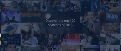 Le cose più cercate su Google nel 2013