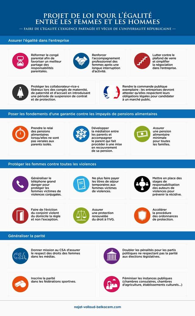 infografica-fr2