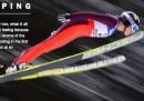 Gli articoli interattivi del New York Times sulle Olimpiadi di Sochi