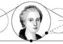 Maria Gaetana Agnesi nel doodle di Google
