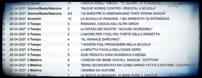 Cosa scrivevano nel 2007 i giornali sulla storiaccia di Rignano Flaminio