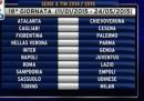 Calendario Serie A 2014-15: tutte le partite