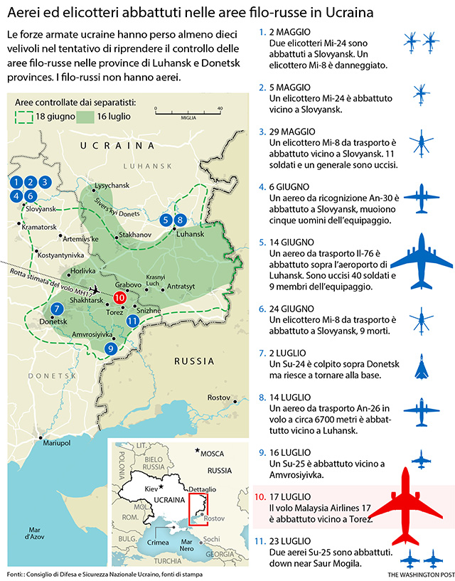 Ukrainian aircraft shot down by pro-Russian separatists