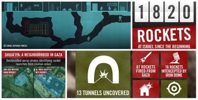 La guerra a parole tra Israele e Hamas