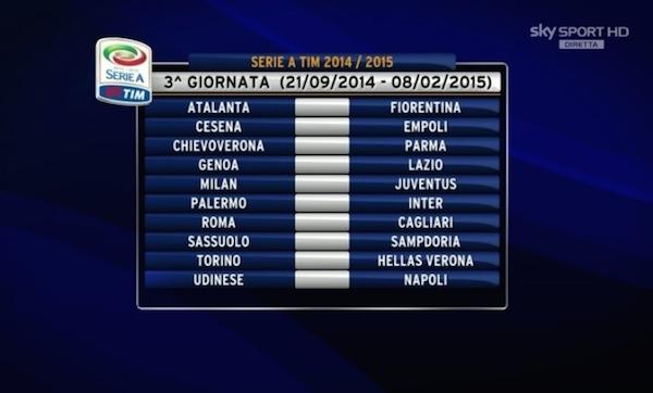 Calendario Serie A 2014 15 Tutte Le Partite Il Post