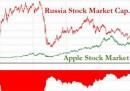 Il grafico che mostra come Apple oggi vale più dell'intera borsa russa