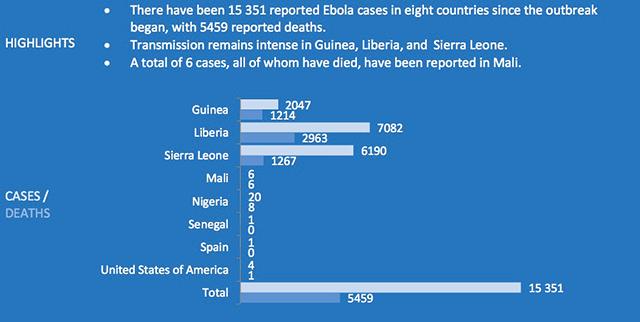 ebola-contagi