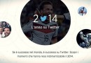 Il 2014 su Twitter