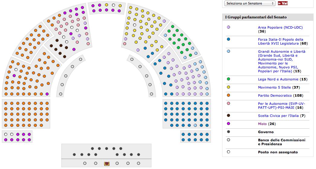 Come si elegge il presidente della repubblica il post for Camera dei deputati sito ufficiale