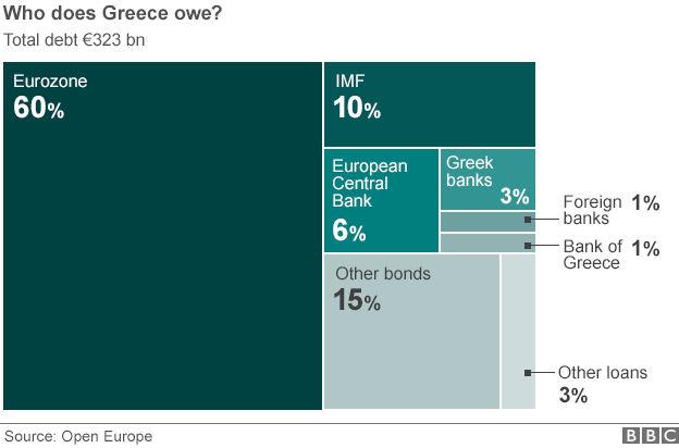 _80549569_greek_debt_624_block