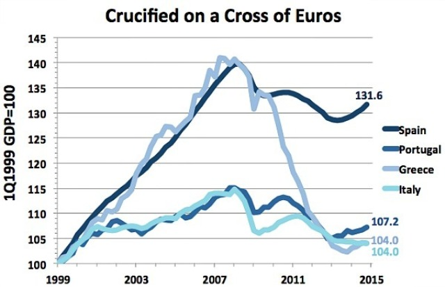 Crisi Europea PIL