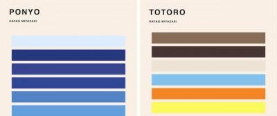I film di Miyazaki in palette di colori