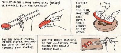 Il galateo del sushi, in un disegno