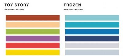 I film Disney in palette di colori