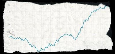11 anni di disoccupazione in Italia