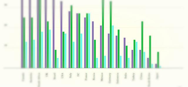 Tre grafici sulla parit di genere nel mondo il post for Numero parlamentari italia