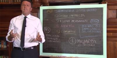 """Matteo Renzi spiega """"La Buona Scuola"""": in cinque punti, davanti a una lavagna"""