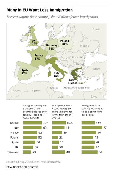 Europa immigrazione
