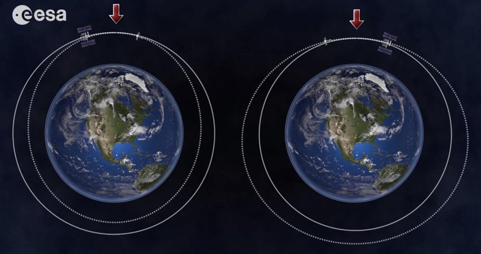 orbite-soyuz-iss
