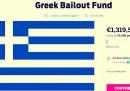 Donare soldi alla Grecia col crowdfunding non serve a nulla
