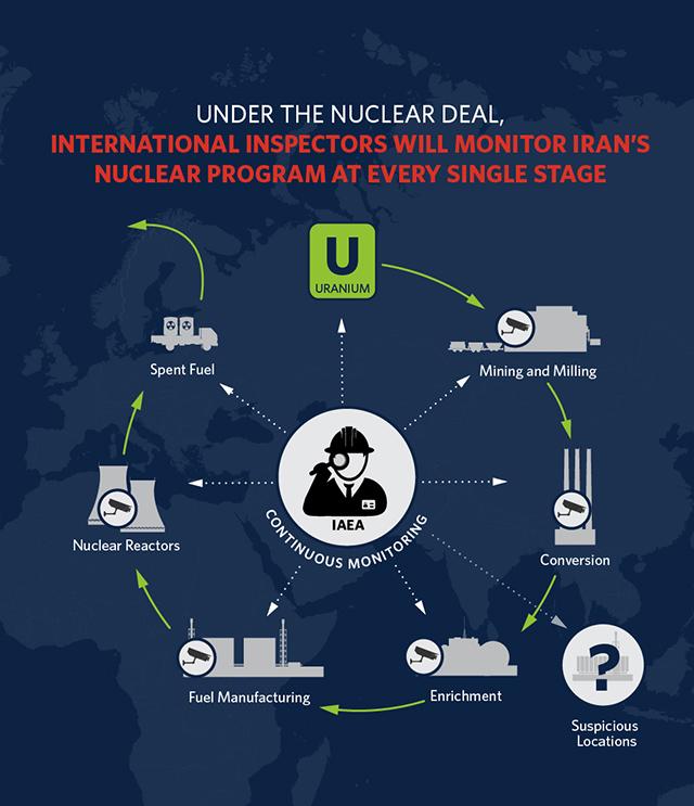 patto-nucleare