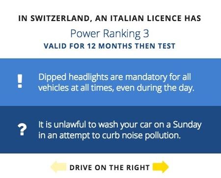 Cosa si pu fare con la patente italiana nel mondo il post - Dogana svizzera cosa si puo portare ...