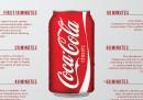 La famosa infografica sulla Coca-Cola è imprecisa