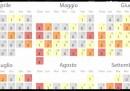 Il calendario delle sparatorie negli Stati Uniti