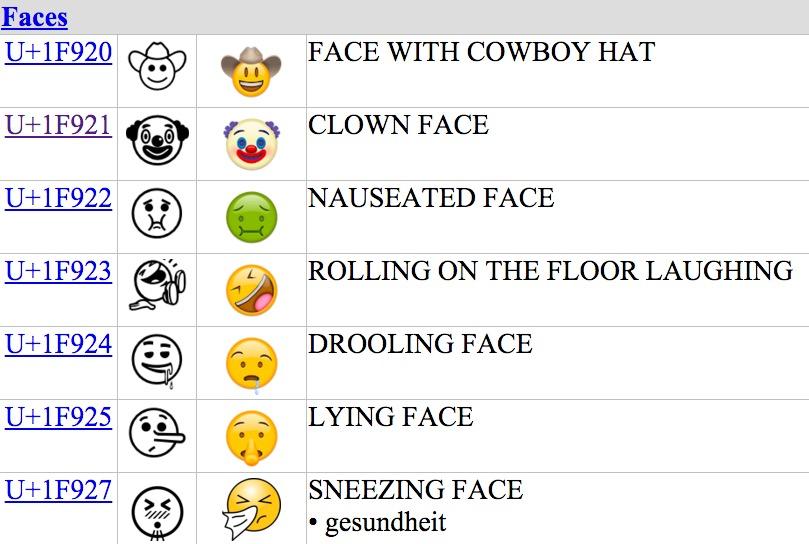 nuovi-emoji