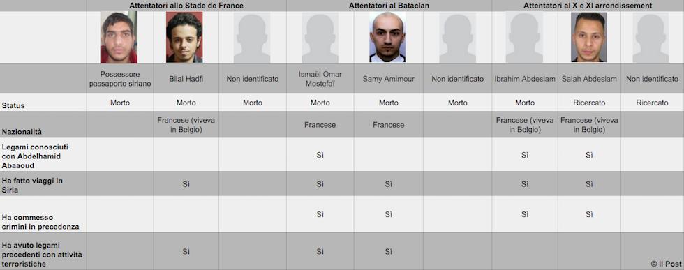 attentatori-parigi