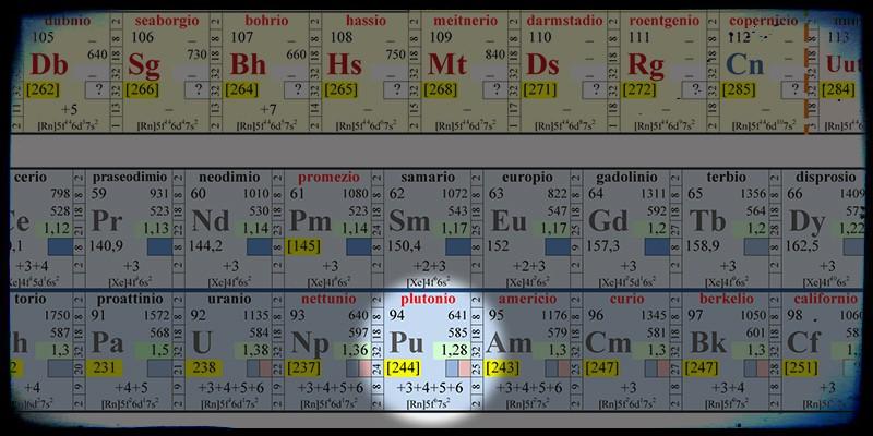 C'è una burla nella tavola periodica