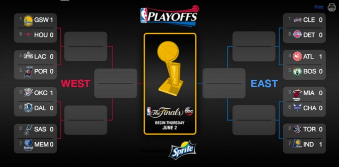 Calendario Play Off.6 Cose Sui Playoff Nba Il Post