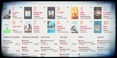 Come si leggono le classifiche dei libri