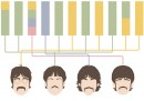 I Beatles in infografiche